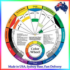 Artist Colour Wheel 23.5cm Diameter Large Plastify Surface Genuine Made In USA