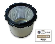 waschbarer PES Filter für Nilfisk Alto Wap Aero 300  Faltenfilter Filterelement