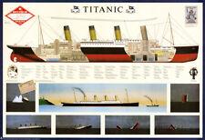 Ship Titanic Poster Print, 39x26.5