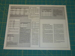 """SPI """"Wacht am Rhein' Charts & Tables Sheet. Excellent Condition FREE SHIPPING"""