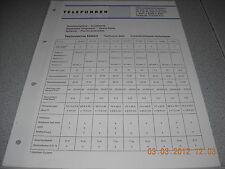 Telefunken enterré tl410 tl510 tl710 tl750 l3501... Service Manual