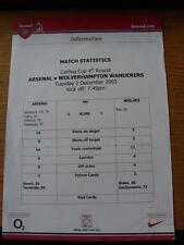 02/12/2003 Arsenal V Wolverhampton Wanderers FOOTBALL LEAGUE CUP [] - COLORE DOPO