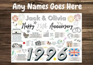 Personalised 25th Wedding Anniversary Card SILVER Wedding - Married In 1996 gift