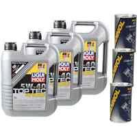 15 L Engine Oil Liqui Moly TOP TEC 4100 5W-40 3X Mannol leak additive