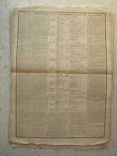 rare tables généalogiques/historiques & chronologiques de l'histoire sainte 1767