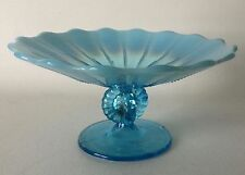Antique NORTHWOOD Blue OPALESCENT Glass Footed Compote Beaded Panel CardReceiver