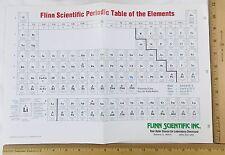 "Flinn Scientific Periodic Table of Elements Chemistry, 11x17"" Art Poster"