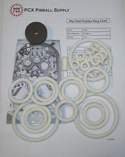 1965 Williams Big Chief Pinball Machine Rubber Ring Kit