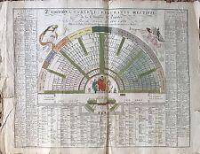 2 ÈME ÉDITION DU TABLEAU FIGURATIF RECTIFIÉ DE LA CHAMBRE DES DEPUTÉS  1820-21
