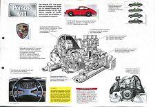 Porsche 911 Targa Coupé Cabriolet V6 Allemagne  1964 Car Auto FICHE FRANCE
