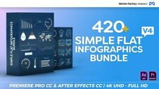 Adobe Premiere Pro And After Effects 420+ Infographics Bundle Digital Download