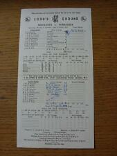 03/07/1971 Cricket Scorecard: Middlesex v Yorkshire [At Lords] 3 Day Game (score