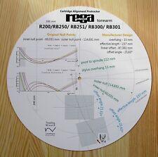 REGA R200/RB250/RB251/RB300/RB301 Design Personnalisé tonearm Alignement Rapporteur