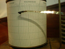 """Barograph """"CHARTS INCHES"""" 52+ PAPERS 1 YEAR parts spares barometer clock ink"""