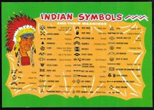 American Indian Symbols and Their Meanings Postcard.