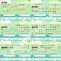 Pokémon home 1 - 7 Generation 1920 Pokémon! 960 + 960 | Sword / Shield full dex