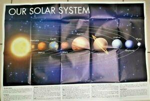 "NEW Kappa Solar System Wall Map Poster 40""(W) x 28""(H)"