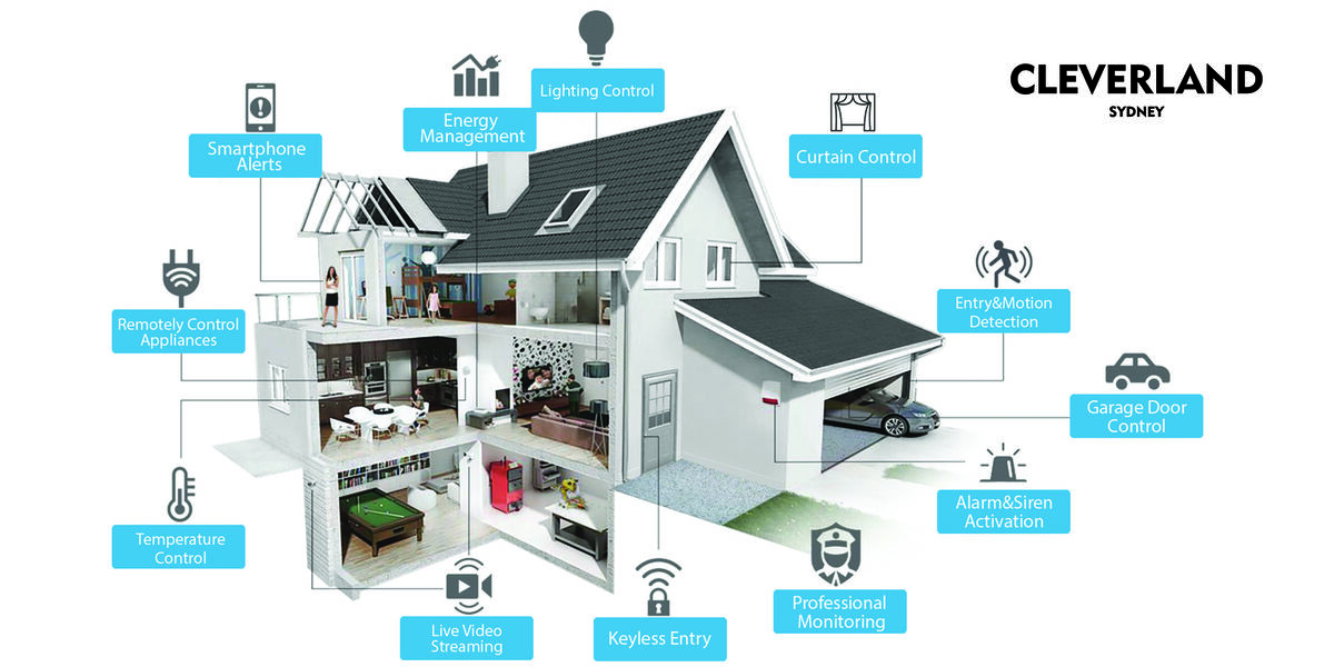 Cleverland Smart Home