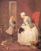 CHARDIN21 ARTIST PAINTING REPRODUCTION HANDMADE OIL CANVAS REPRO WALL ART DECO