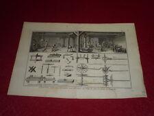 Encyclopedia Diderot Martial Arts & Metiers/Charron 1 / Board Double Engraved