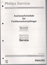 Service MANUAL PHILIPS 1991 moduli di scambio per TV a colori (84)