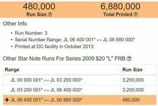 VERY RARE 2009 $20 TWENTY DOLLAR BILL STAR ✯ NOTE SAN FRANCISCO FRB JL06723908✯