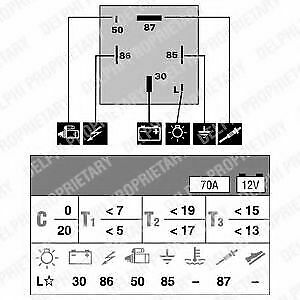 DELPHI Diesel Glow Plug Controller HDC128 FORD Orion III Mondeo I Escort VI VII