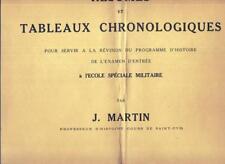 Résumés et tableaux chronologiques révision histoire ESM par Martin Saint-Cyr