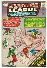 Justice League of America # 37 , Aug. 1965