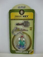 Weiser Lock Smart Key Security Management Kit New
