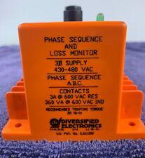 ATC Diversified Electronics SLA-440-ALE Phase Unbalance Monitor