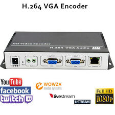 H.264 VGA Encoder support http rtsp RTMP for Live Stream Broadcast