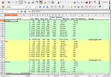 Libre Office MS Word Excel 2010 2013 2016 Compatible Pro Software for Windows