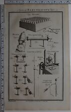 1788 ORIGINAL PRINT ELECTRICITY BATTERY MACHINE PRIME CONDUCTOR LIGHTNING BELLS