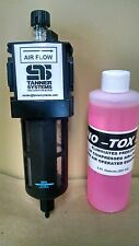 Tanner Systems T4 Compressed Air De-Icer Kit with No-Tox2 Antifreeze Compound