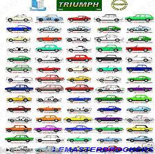 Lot de 2 Posters sur toutes les voitures de collection TRIUMPH 1923 à 1980