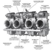 Mikuni RS38-D19-K RS Series Carburetor