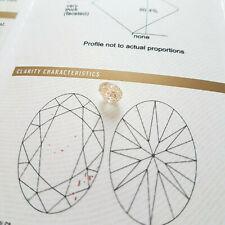 Diamant Natur GIA Zertifikat, 2,01ct. Light Brown/SI1, Oval Schliff