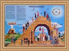 Freemasonry Masonic chart, Print, Master Mason, Shriners, Eastern star, Demolay