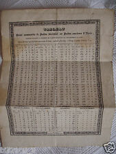 Alès. Gard .Tableau pour convertir le poids décimal en poids anciens d'Alais