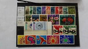 Verkaufe 1 Steckkarte Briefmarken Postfrisch aus Suriname 6