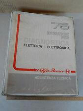 MANUALE OFFICINA ORIGIN. ALFA ROMEO DIAGNOSI ELET. 75 TURBO V6 T. SPARK AMERICA