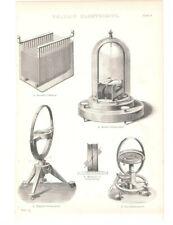 Galvanometer usw Messapparate für elektrische Ströme Wie baue ich mir selbst