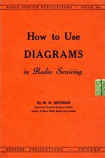 M.N. Beitman - How to Use Diagrams in Vintage or Antique Radio Servicing - Cd