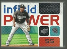 Hanley Ramirez 2008 Upper Deck Infield Power Insert Card # IPHR Red Sox Baseball
