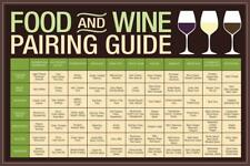 Food And Wine Pairing Guide Brown Reference ChartMural Poster 36x54 inch