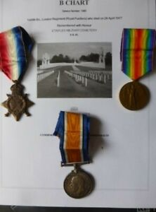 London Regiment. WW1 Trio Casualty. Died of Wounds.