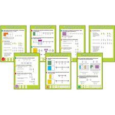 Common Core Fractions Bulletin Board Set Carson Dellosa CD-110250