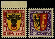 Schweiz Mi.Nr. 143-144 Pro Juventute 1918 postfrisch Mi.Wert 60€ (1325)