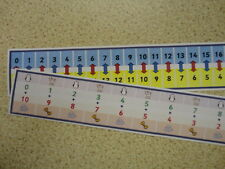 Teaching Resources - Numeracy -  Number Bond Rulers (to 10 and 20)